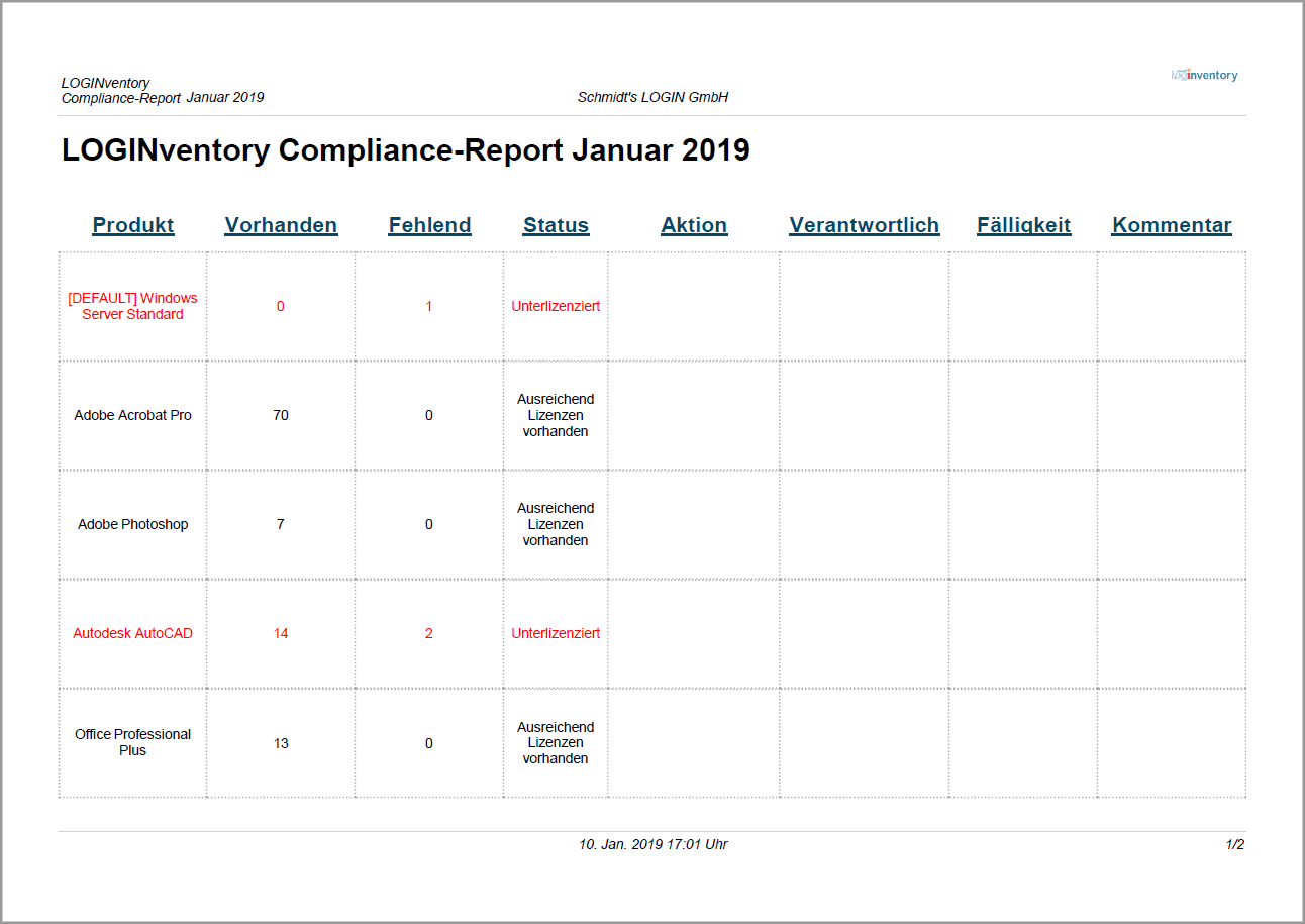 LOGINventory Compliance Report zur Dokumentation des Lizenzstatus