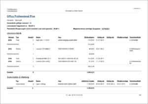 Lizenzreport für Office Professional Plus mit allen hinterlegten Lizenzen