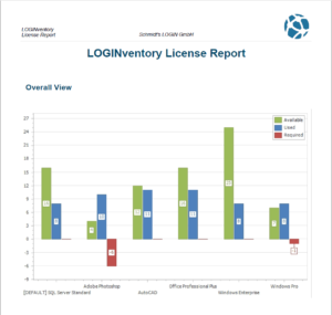 LOGINventory License Report