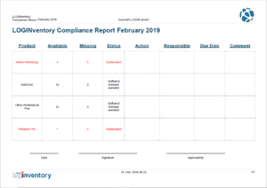 Compliance Report with Action and Decision List