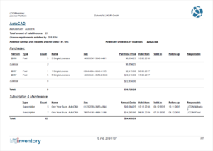 Licenses Expenses in Detail
