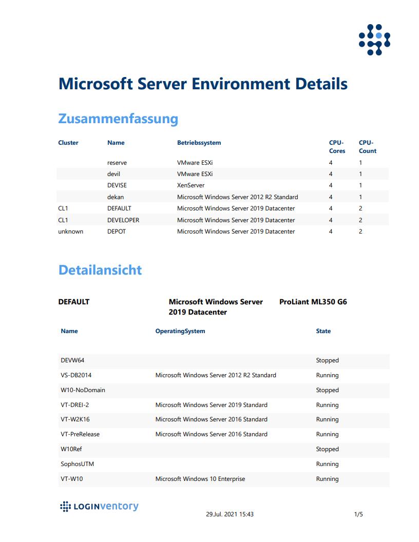 Windows Server Environment Details